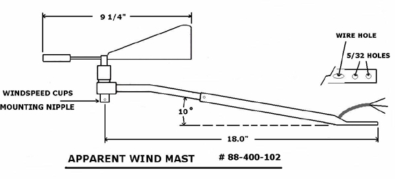 Moor Apparent Wind Mast