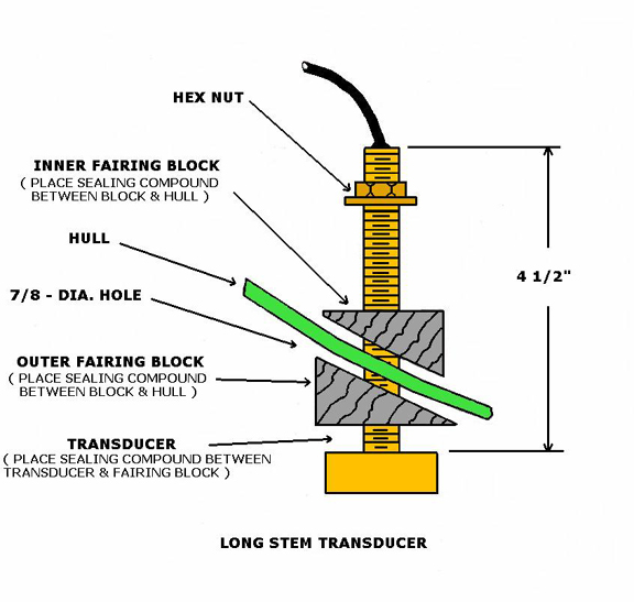 Moor Long-Stem Transducer