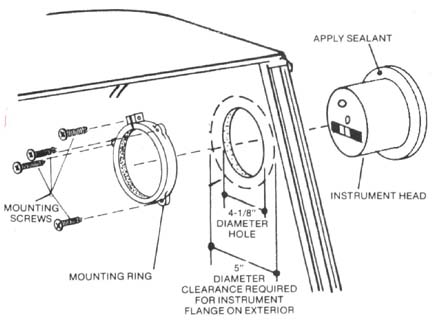 Moor Casemount Diagram
