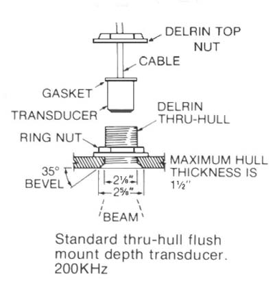 Moor Thru-Hull Mount 2